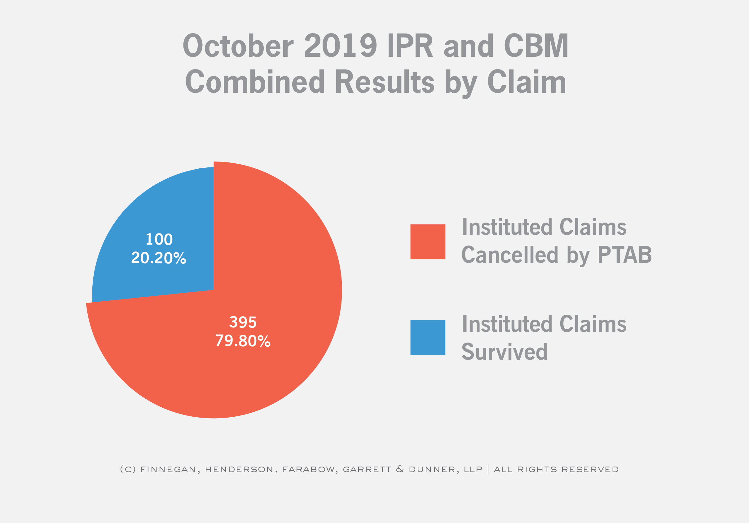 PTAB-Graphics-Oct.-19-10.png